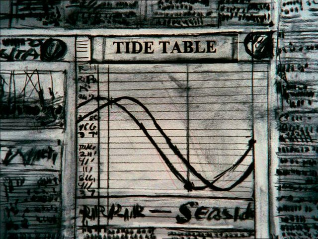 An image of Tide table