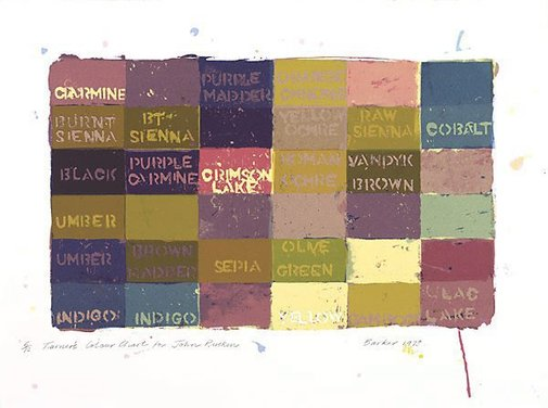 An image of Turner's colour chart for John Ruskin by George Barker