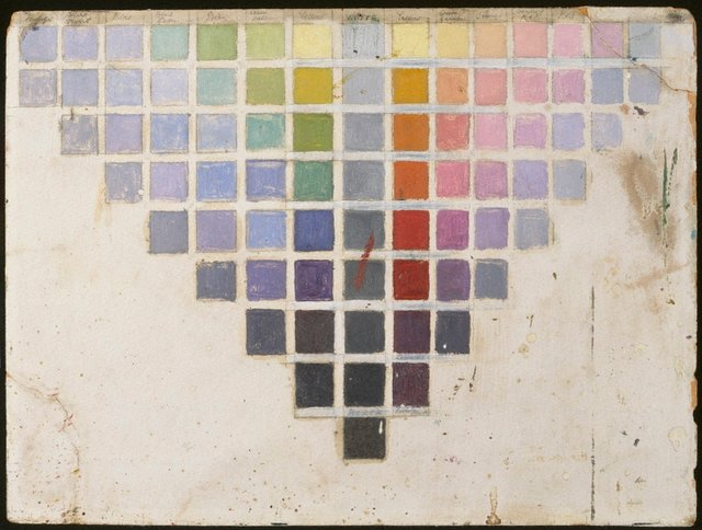 An image of Colour chart